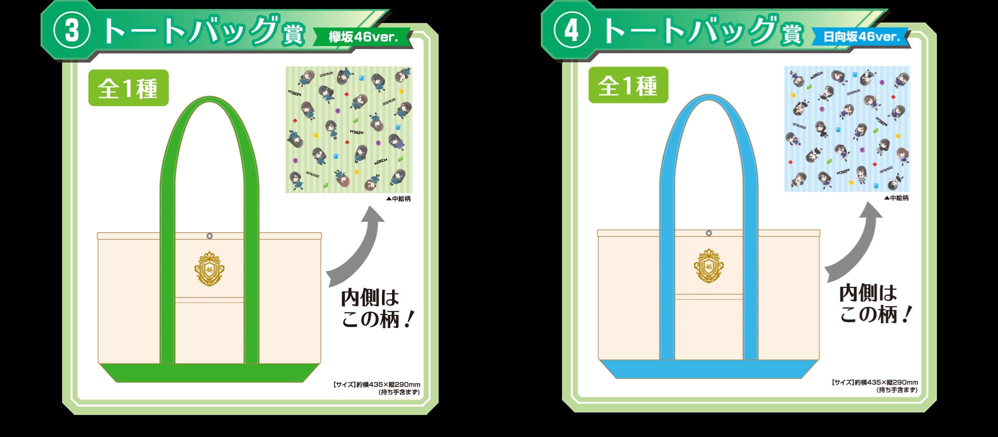 トートバッグ賞